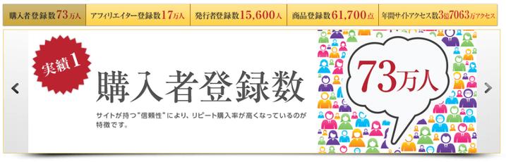 infocartの利用者数