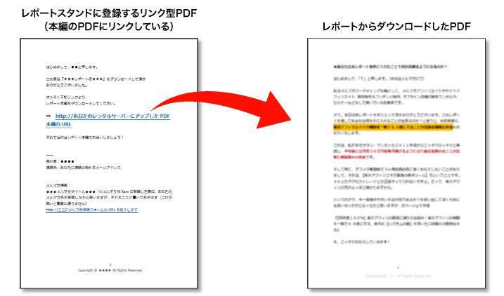 リンク型PDFの図