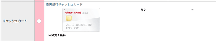 楽天銀行のキャッシュカード