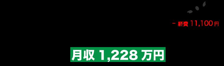 月収1,000万円稼ぐモデルケース